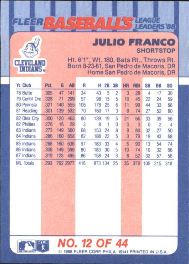1988-Fleer-Liga-Lideres-Beisbol-Tarjeta-Recoger miniatura 23