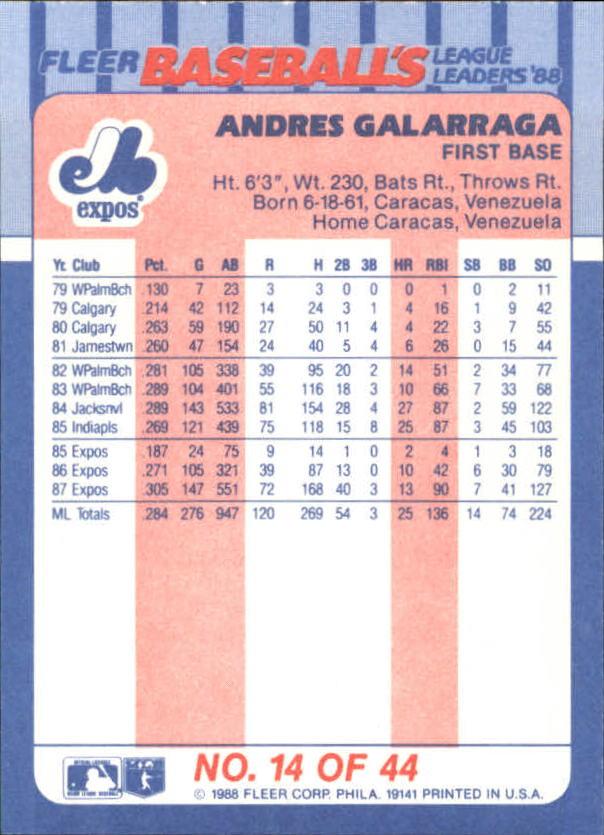 1988-Fleer-Liga-Lideres-Beisbol-Tarjeta-Recoger miniatura 27
