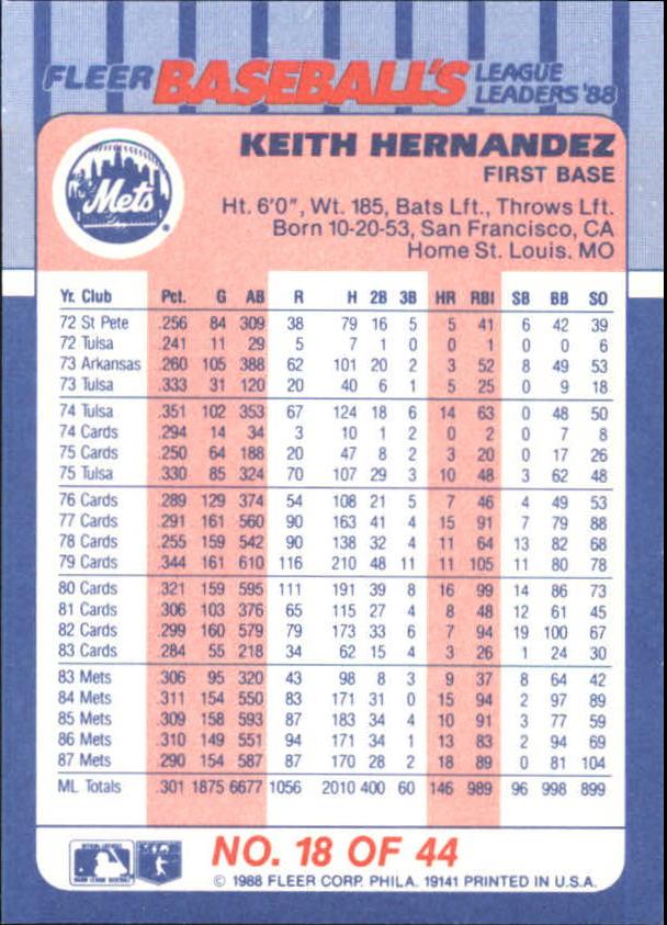 1988-Fleer-Liga-Lideres-Beisbol-Tarjeta-Recoger miniatura 35