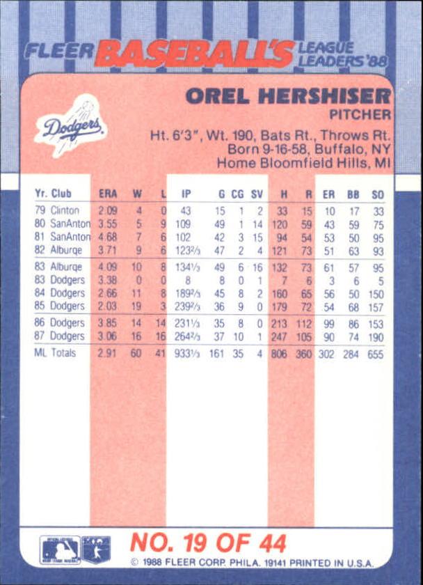 1988-Fleer-Liga-Lideres-Beisbol-Tarjeta-Recoger miniatura 37