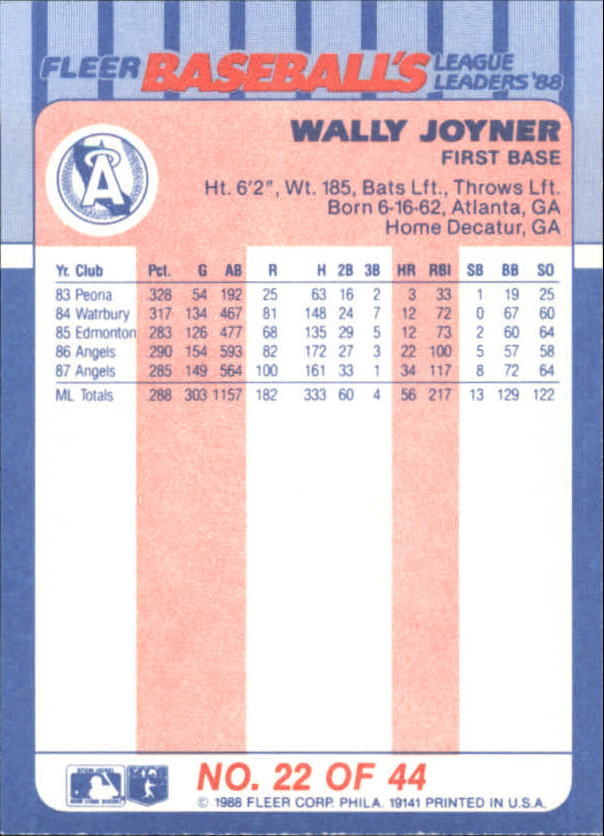 1988-Fleer-Liga-Lideres-Beisbol-Tarjeta-Recoger miniatura 43