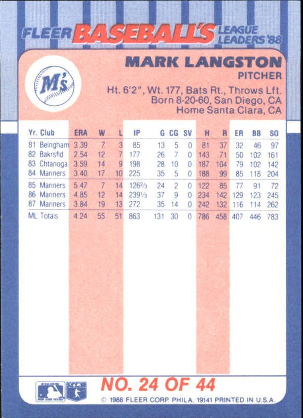 1988-Fleer-Liga-Lideres-Beisbol-Tarjeta-Recoger miniatura 47