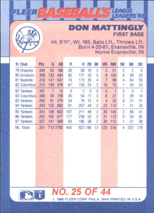 1988-Fleer-Liga-Lideres-Beisbol-Tarjeta-Recoger miniatura 49