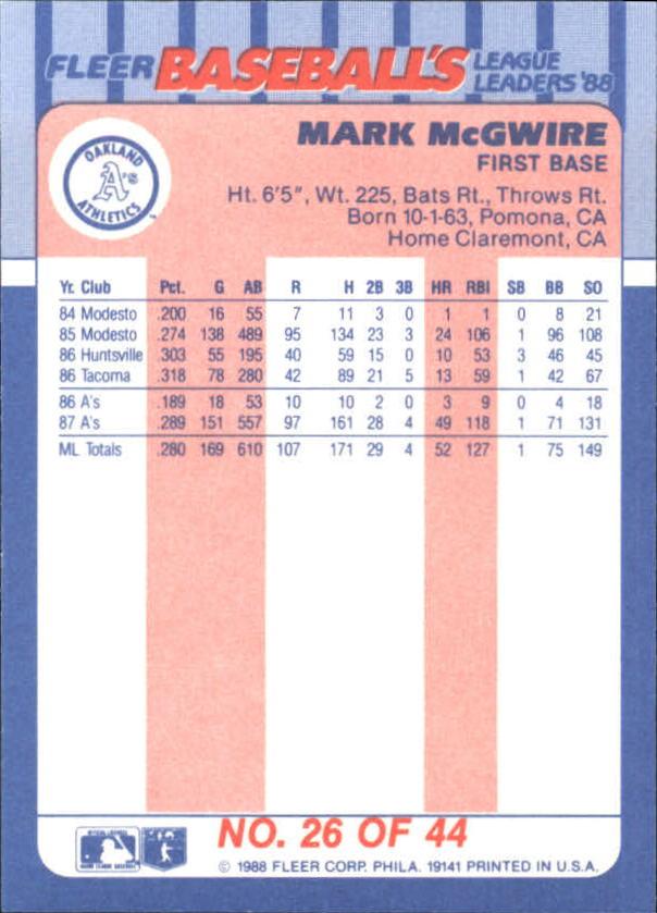 1988-Fleer-Liga-Lideres-Beisbol-Tarjeta-Recoger miniatura 51