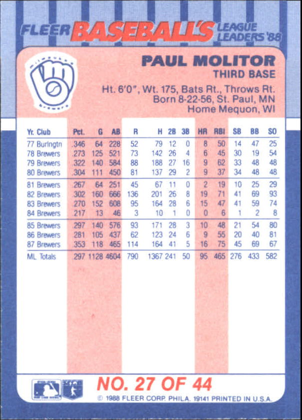 1988-Fleer-Liga-Lideres-Beisbol-Tarjeta-Recoger miniatura 53