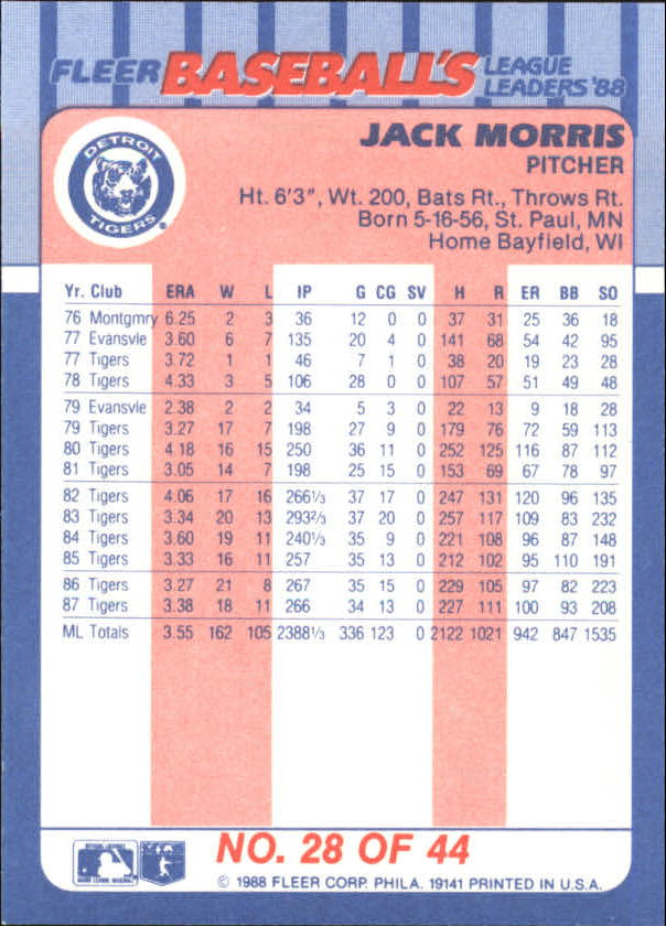 1988-Fleer-Liga-Lideres-Beisbol-Tarjeta-Recoger miniatura 55