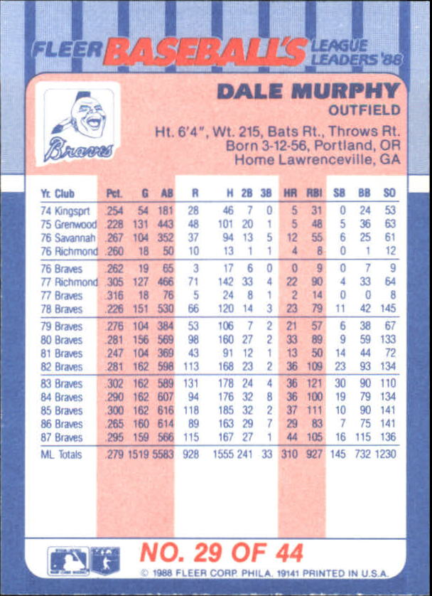 1988-Fleer-Liga-Lideres-Beisbol-Tarjeta-Recoger miniatura 57