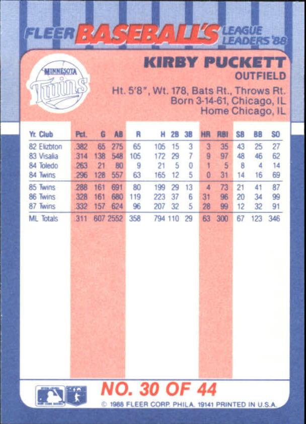 1988-Fleer-Liga-Lideres-Beisbol-Tarjeta-Recoger miniatura 59