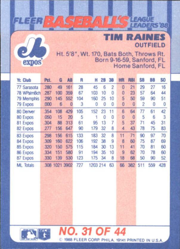 1988-Fleer-Liga-Lideres-Beisbol-Tarjeta-Recoger miniatura 61