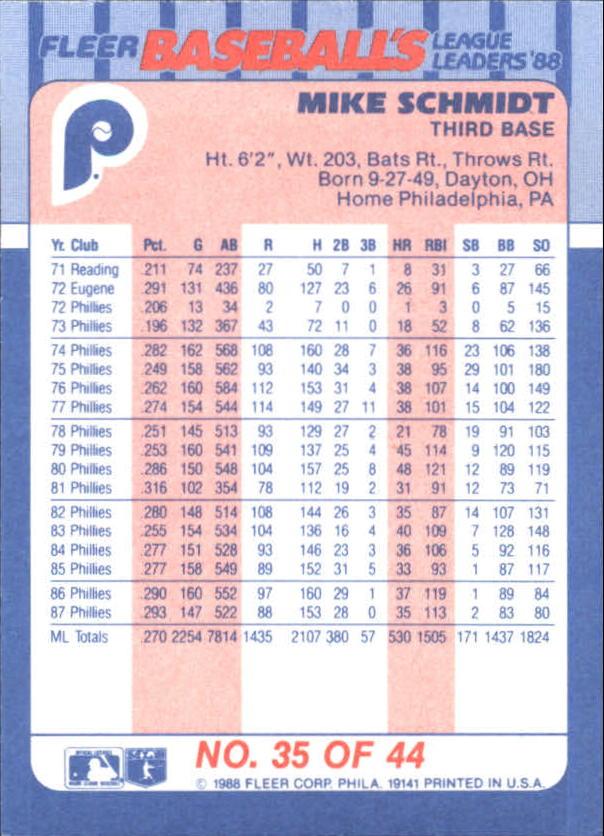 1988-Fleer-Liga-Lideres-Beisbol-Tarjeta-Recoger miniatura 69