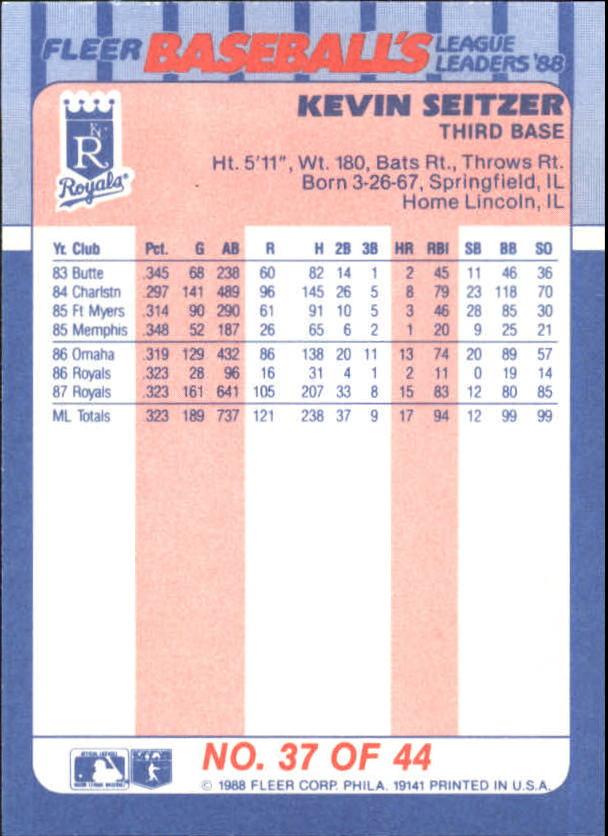 1988-Fleer-Liga-Lideres-Beisbol-Tarjeta-Recoger miniatura 73