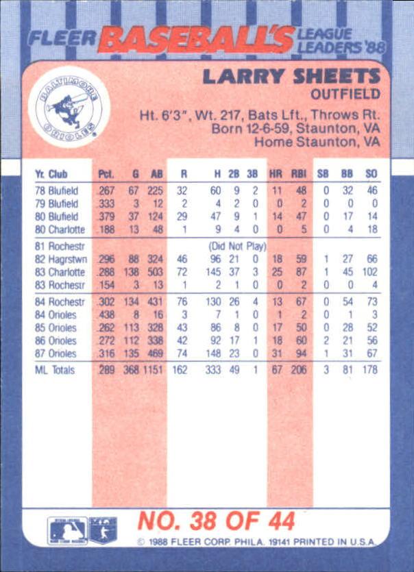 1988-Fleer-Liga-Lideres-Beisbol-Tarjeta-Recoger miniatura 75