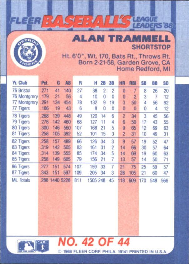 1988-Fleer-Liga-Lideres-Beisbol-Tarjeta-Recoger miniatura 83