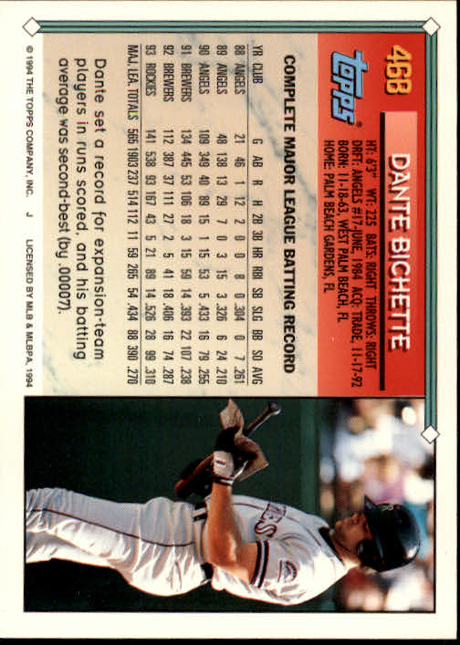 1994-Topps-Beisbol-Tarjeta-Recoger-461-792 miniatura 15