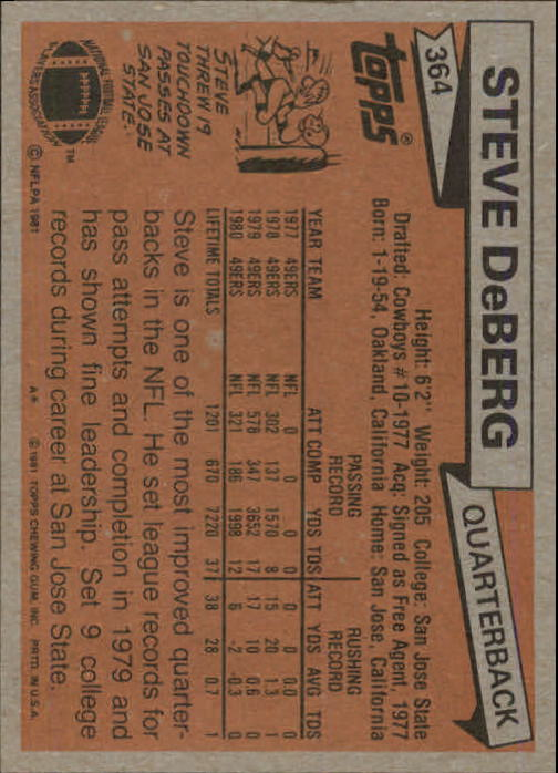 1981-Topps-Futbol-Tarjeta-Recoger-327-527 miniatura 39