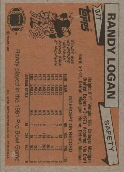 1981-Topps-Futbol-Tarjeta-Recoger-327-527 miniatura 59