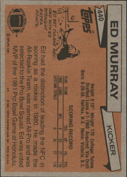 1981-Topps-Futbol-Tarjeta-Recoger-327-527 miniatura 131