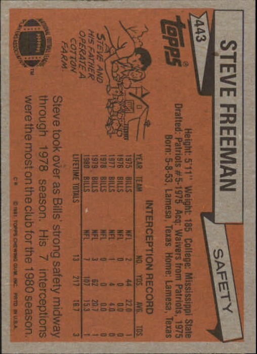 1981-Topps-Futbol-Tarjeta-Recoger-327-527 miniatura 137