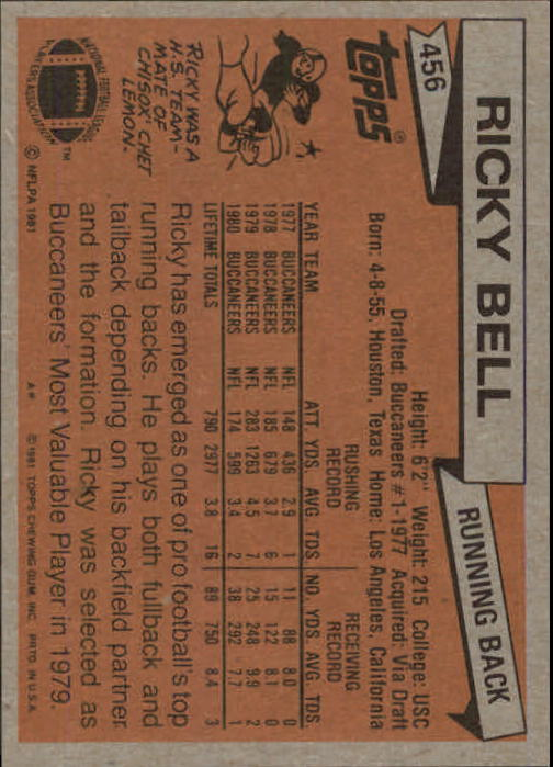 1981-Topps-Futbol-Tarjeta-Recoger-327-527 miniatura 155
