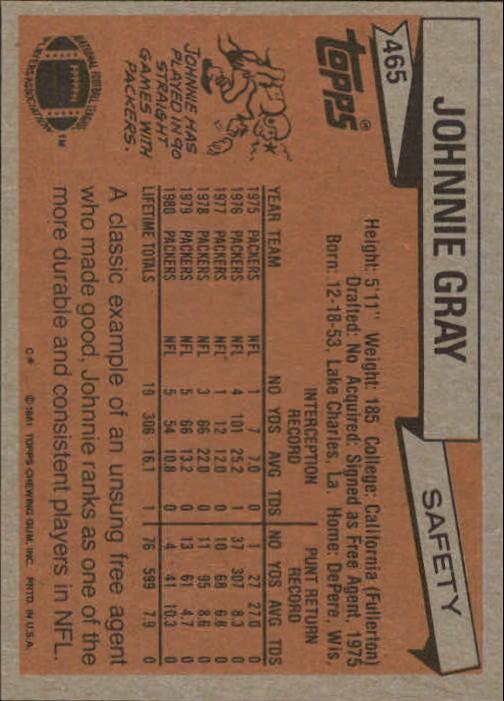1981-Topps-Futbol-Tarjeta-Recoger-327-527 miniatura 165