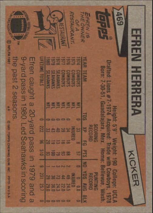 1981-Topps-Futbol-Tarjeta-Recoger-327-527 miniatura 171
