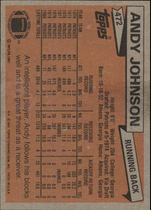 1981-Topps-Futbol-Tarjeta-Recoger-327-527 miniatura 173