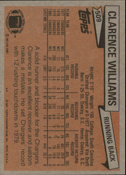 1981-Topps-Futbol-Tarjeta-Recoger-327-527 miniatura 201