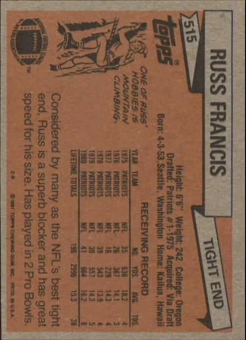 1981-Topps-Futbol-Tarjeta-Recoger-327-527 miniatura 209