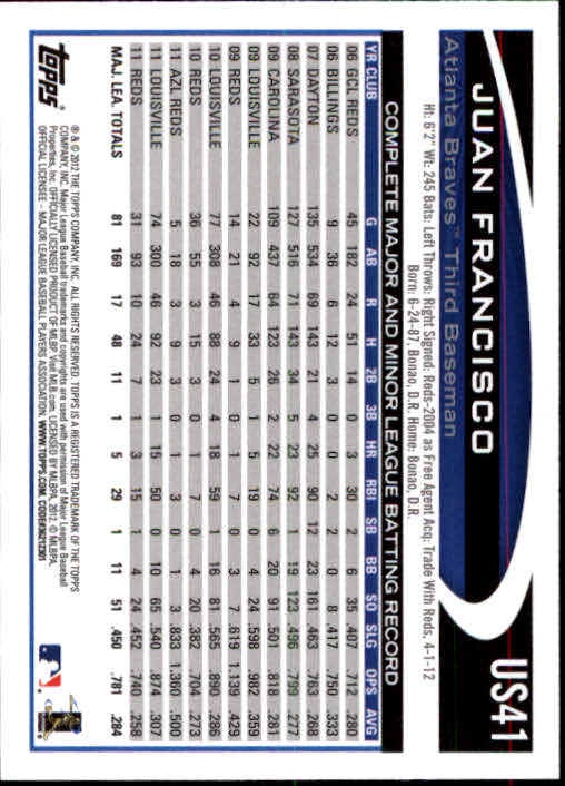 2012-Topps-Actualizacion-Beisbol-US1-US230-Usted-Recoger miniatura 62