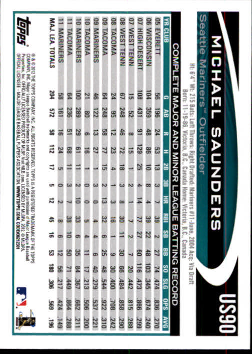 2012-Topps-Actualizacion-Beisbol-US1-US230-Usted-Recoger miniatura 133