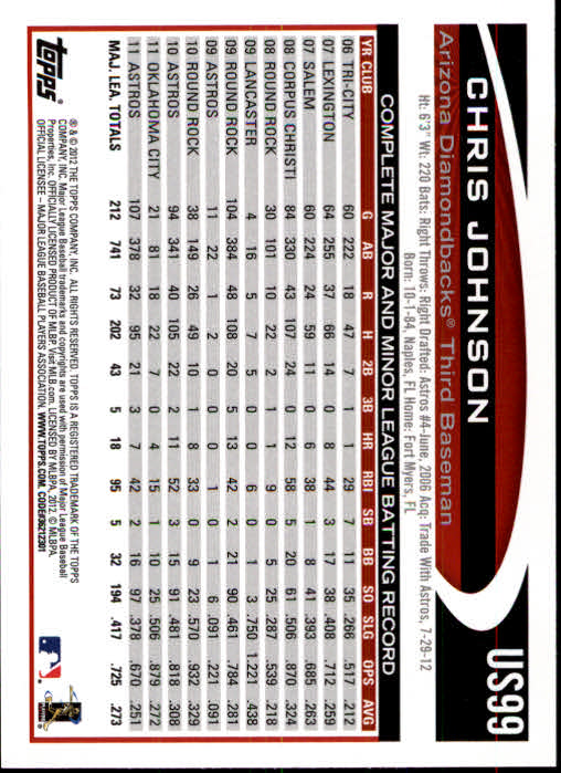 2012-Topps-Actualizacion-Beisbol-US1-US230-Usted-Recoger miniatura 145