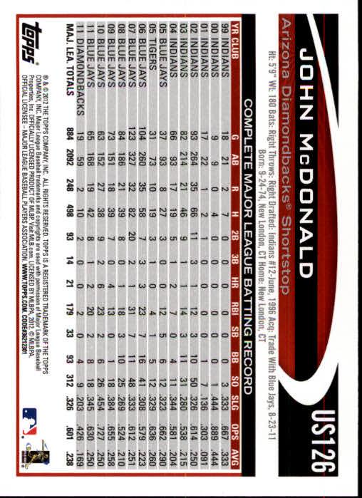 2012-Topps-Actualizacion-Beisbol-US1-US230-Usted-Recoger miniatura 179
