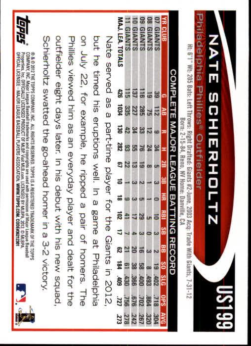 2012-Topps-Actualizacion-Beisbol-US1-US230-Usted-Recoger miniatura 272