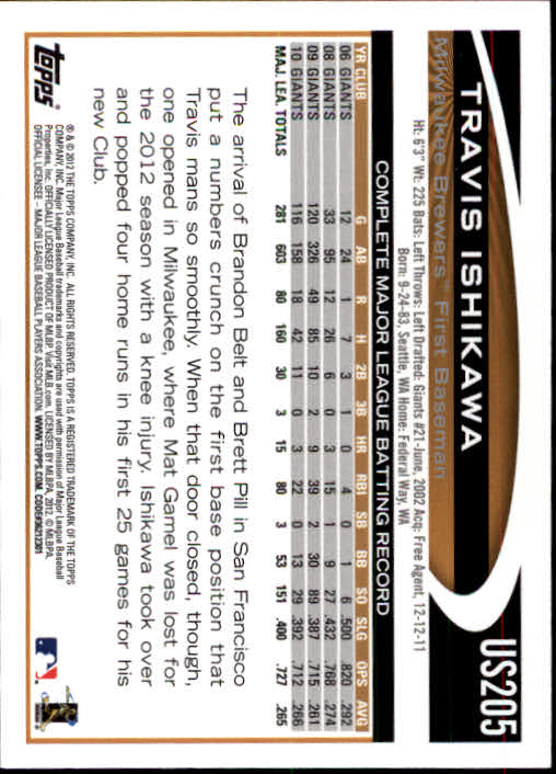 2012-Topps-Actualizacion-Beisbol-US1-US230-Usted-Recoger miniatura 284