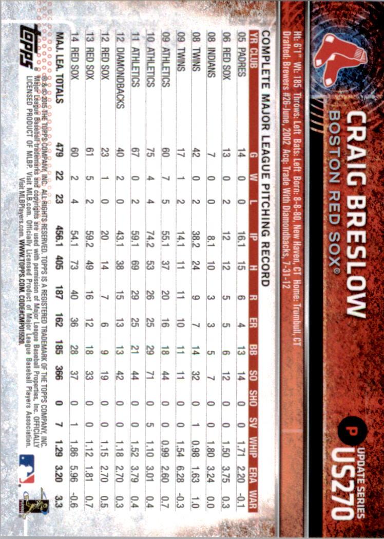 2015-Topps-Actualizacion-Beisbol-Tarjeta-Recoger-238-400 miniatura 57