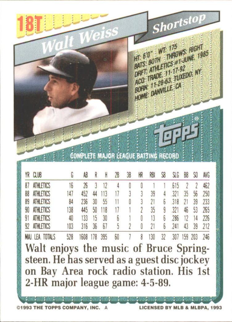 1993-Topps-Achete-Baseball-Carte-Choisissez miniature 31