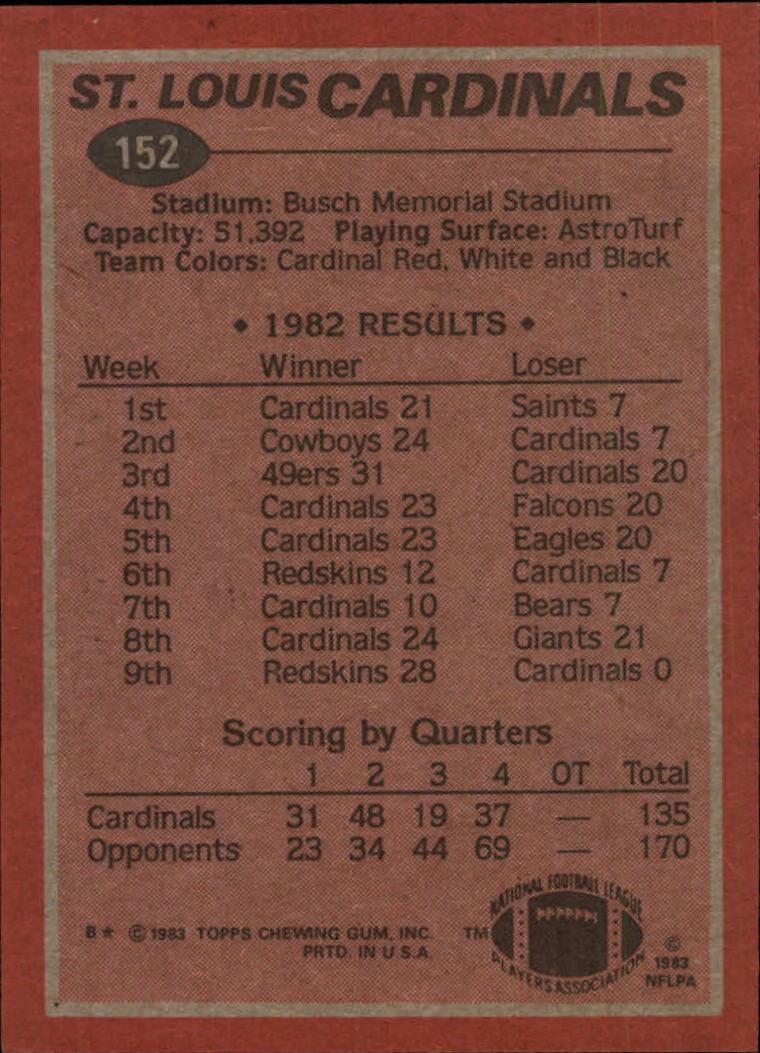 1983-Topps-Football-Card-Pick-147-396 thumbnail 9