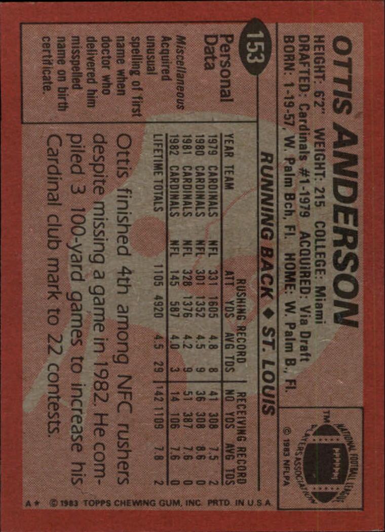 1983-Topps-Football-Card-Pick-147-396 thumbnail 11