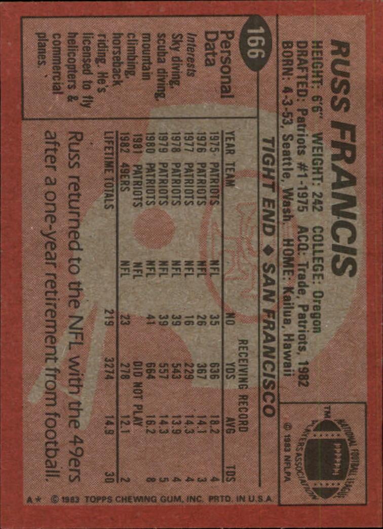 1983-Topps-Football-Card-Pick-147-396 thumbnail 37