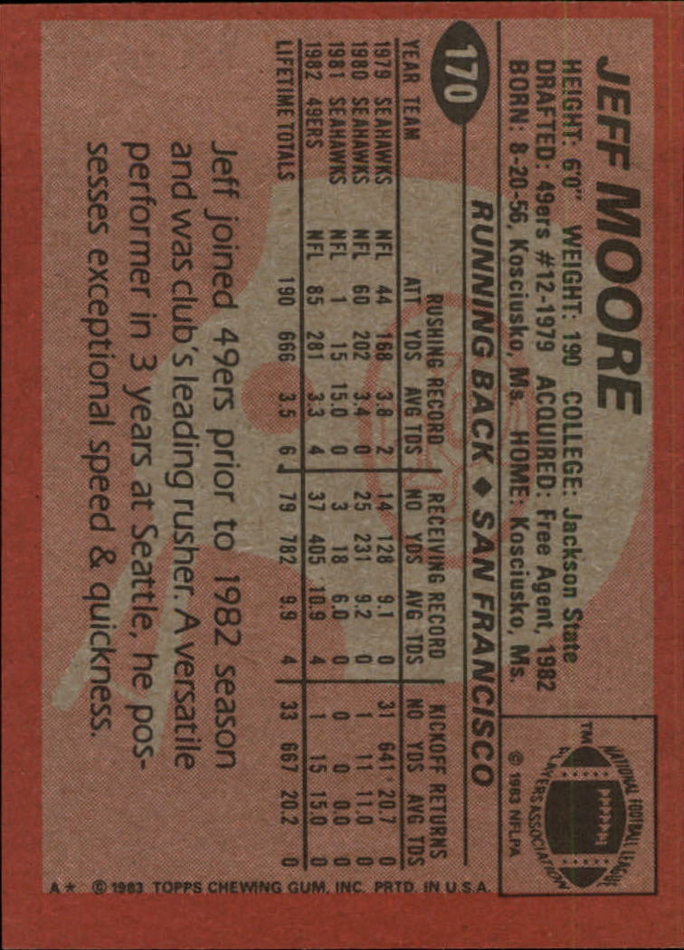 1983-Topps-Football-Card-Pick-147-396 thumbnail 39