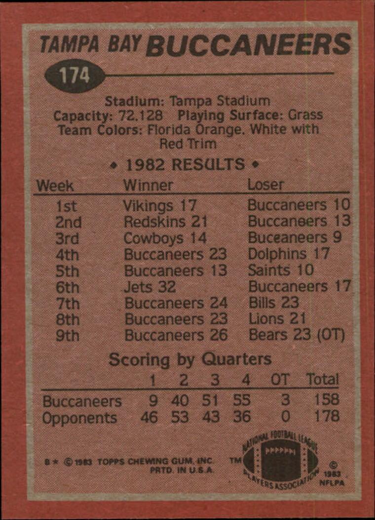 1983-Topps-Football-Card-Pick-147-396 thumbnail 45