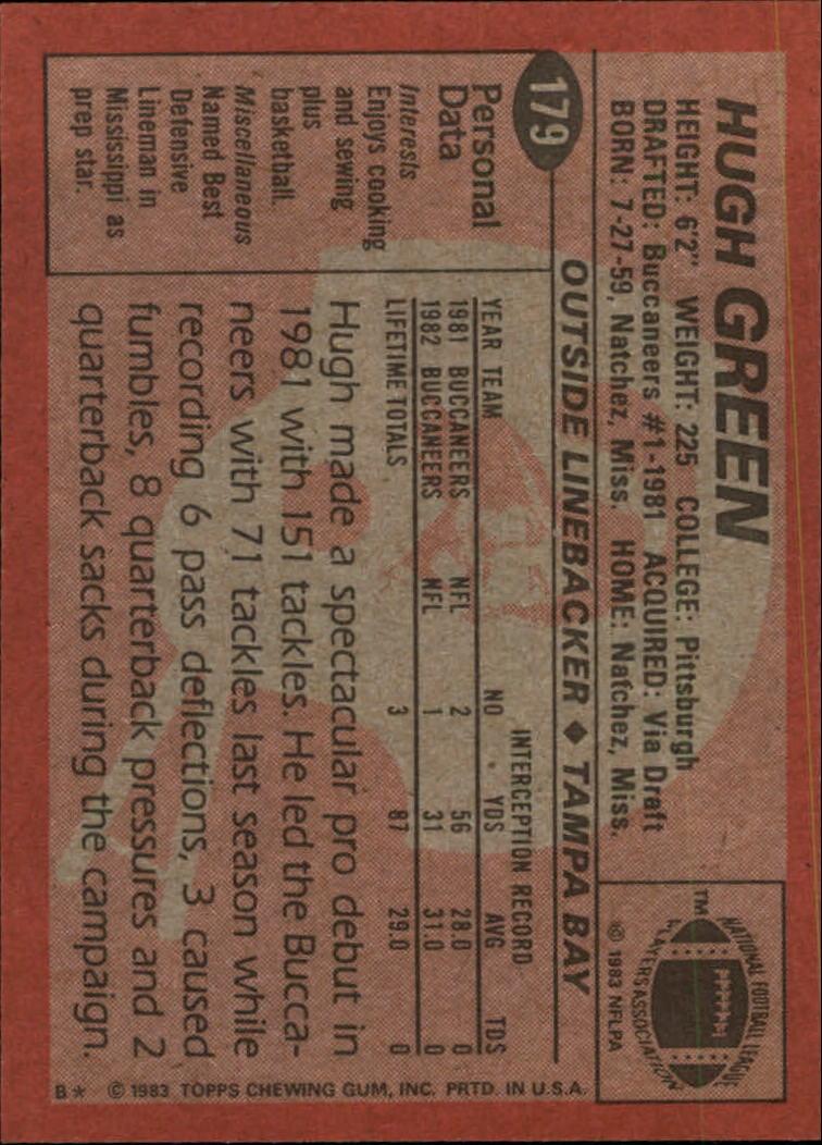 1983-Topps-Football-Card-Pick-147-396 thumbnail 55