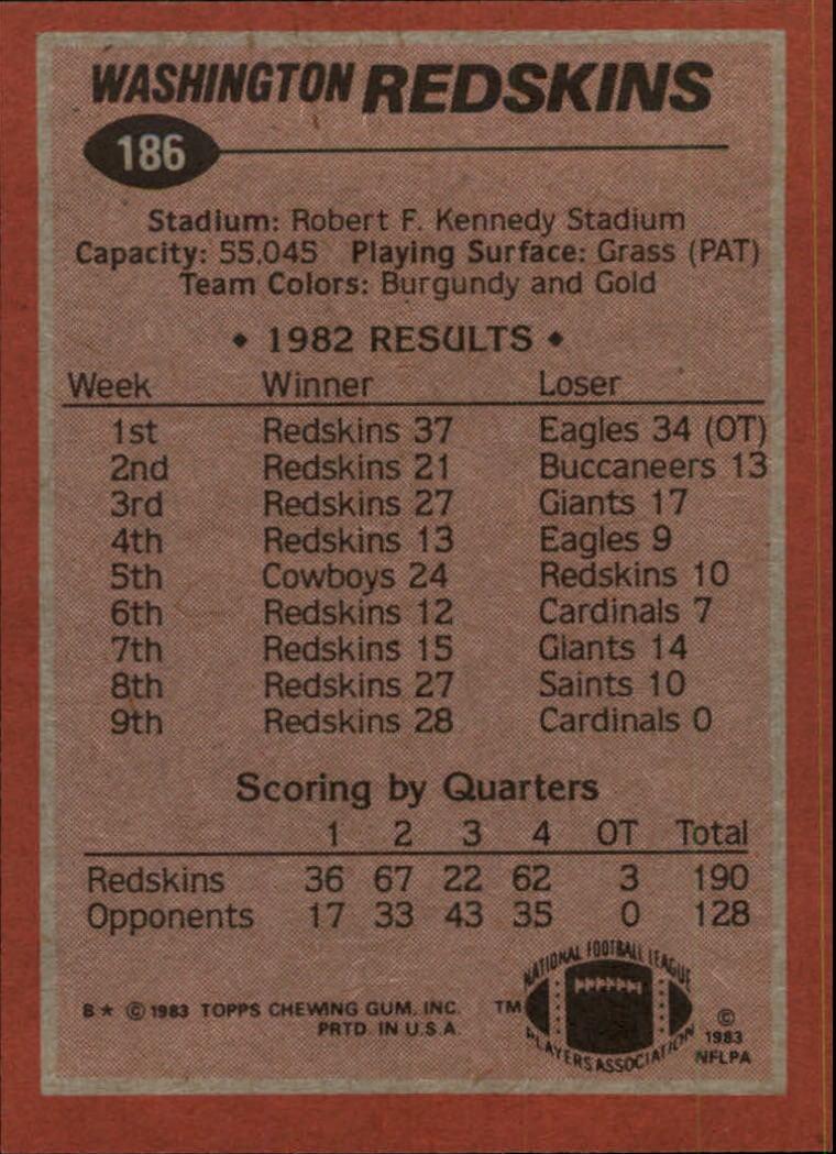 1983-Topps-Football-Card-Pick-147-396 thumbnail 65