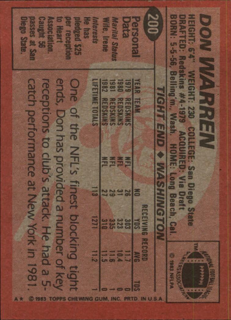 1983-Topps-Football-Card-Pick-147-396 thumbnail 81