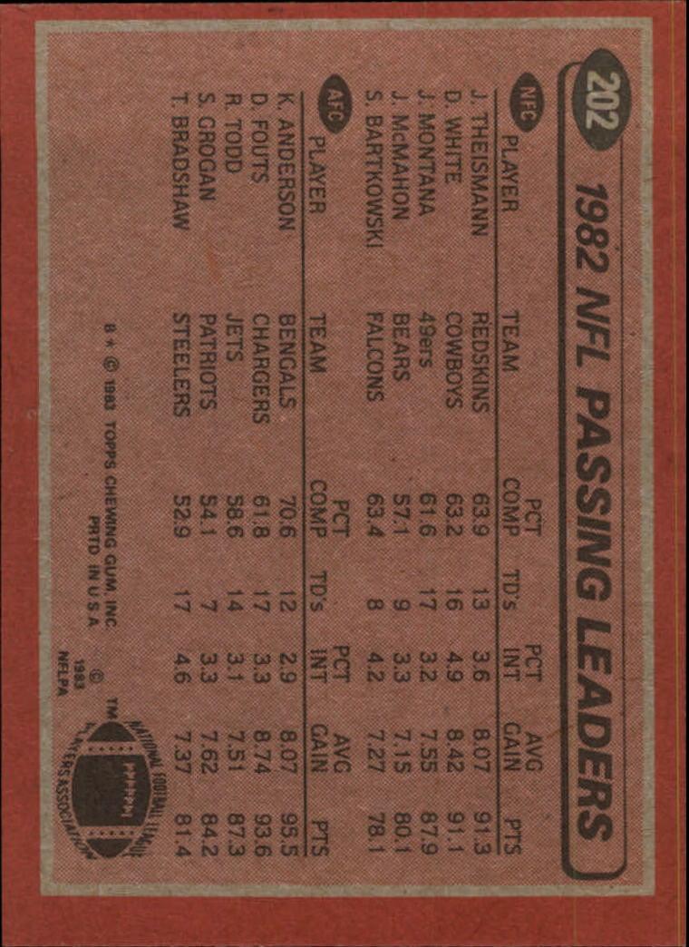 1983-Topps-Football-Card-Pick-147-396 thumbnail 83
