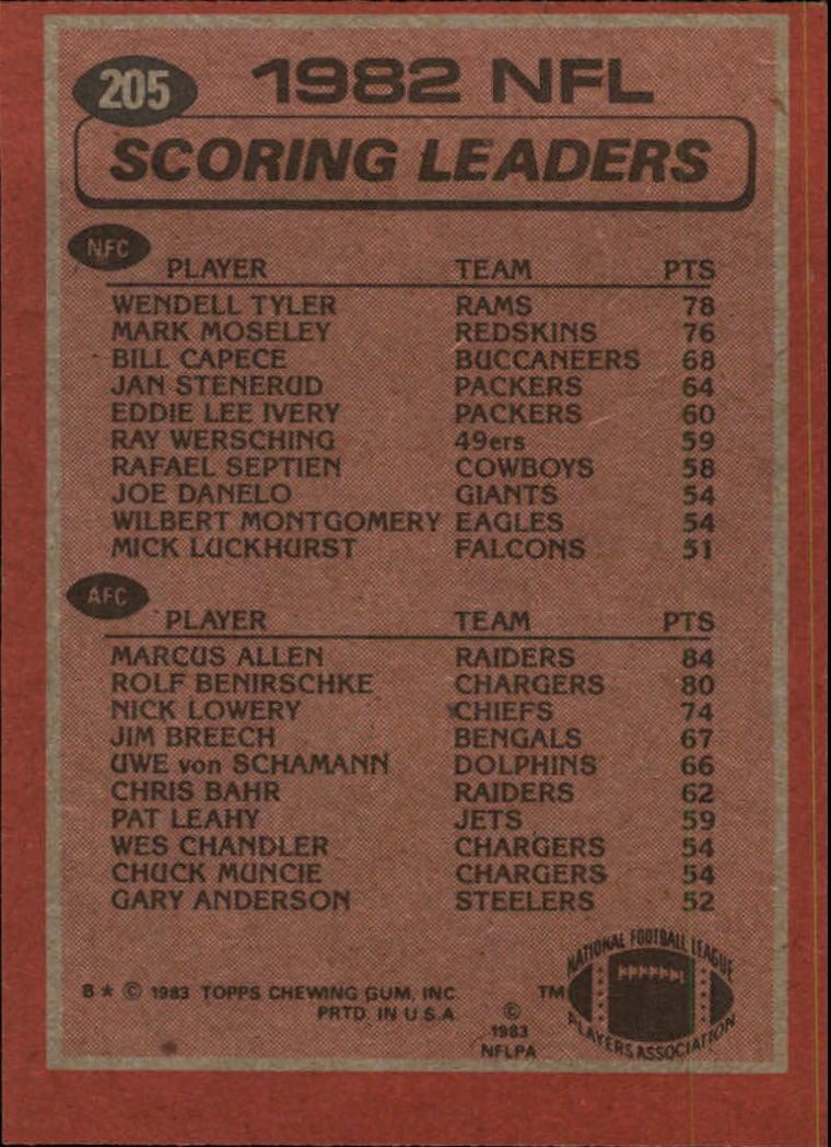 1983-Topps-Football-Card-Pick-147-396 thumbnail 91