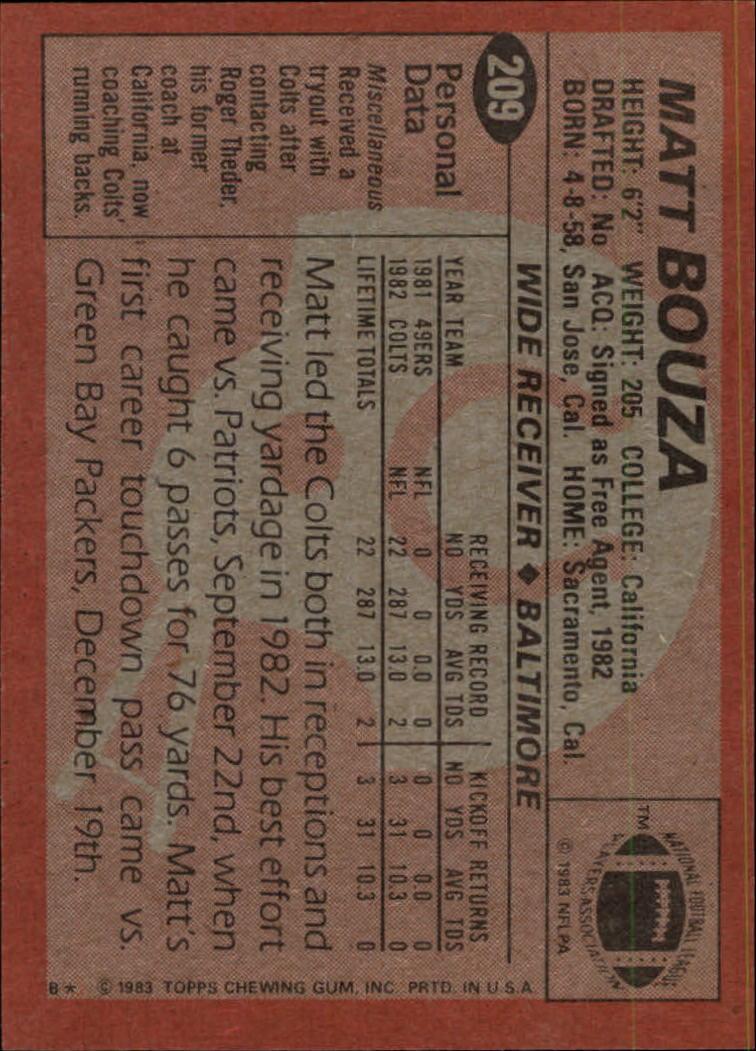 1983-Topps-Football-Card-Pick-147-396 thumbnail 99