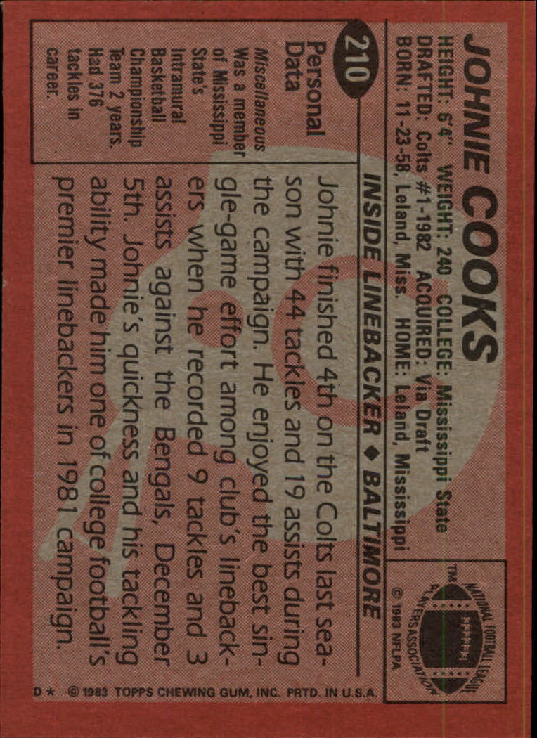 1983-Topps-Football-Card-Pick-147-396 thumbnail 101