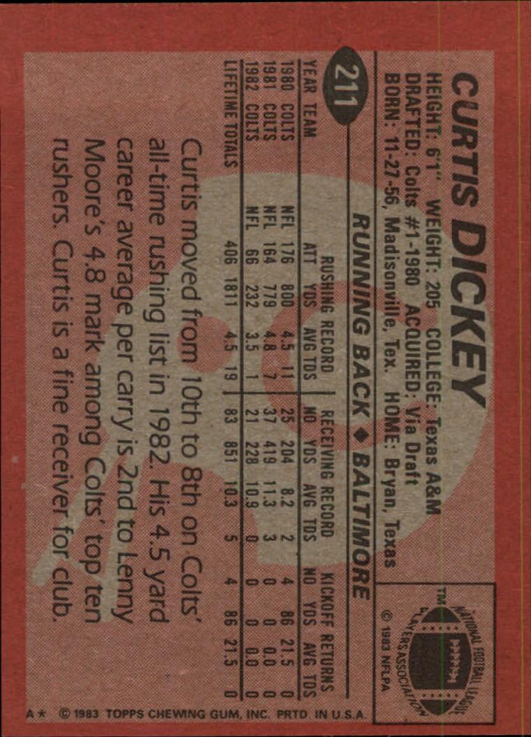 1983-Topps-Football-Card-Pick-147-396 thumbnail 103