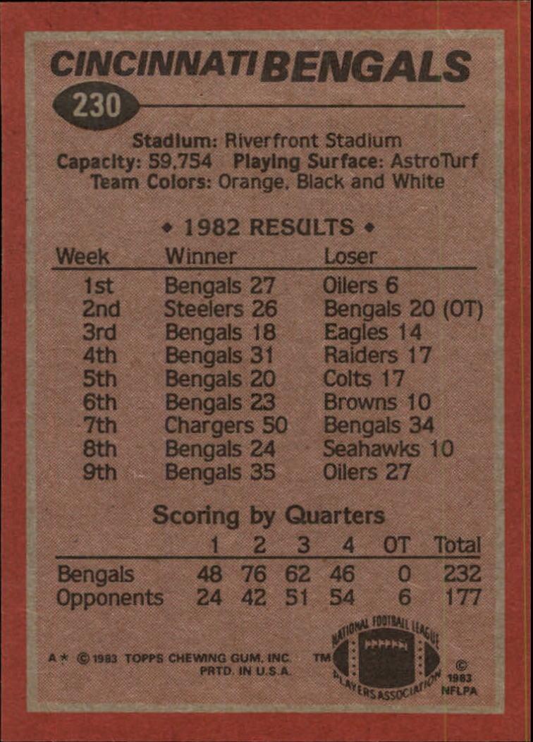 1983-Topps-Football-Card-Pick-147-396 thumbnail 117